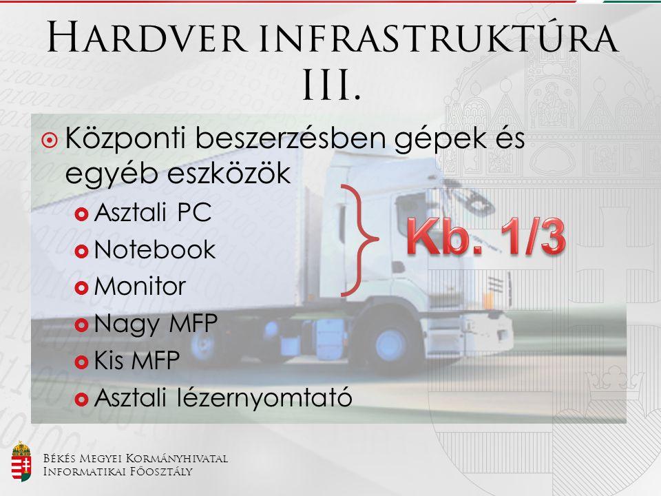 Hardver infrastruktúra III.