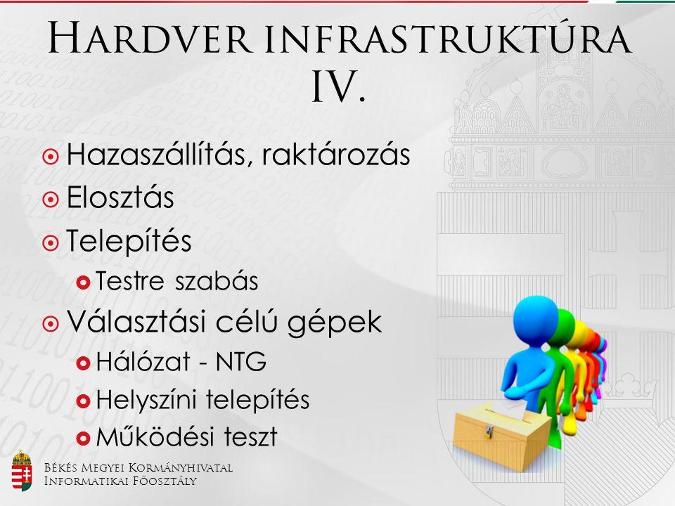 Hardver infrastruktúra IV.