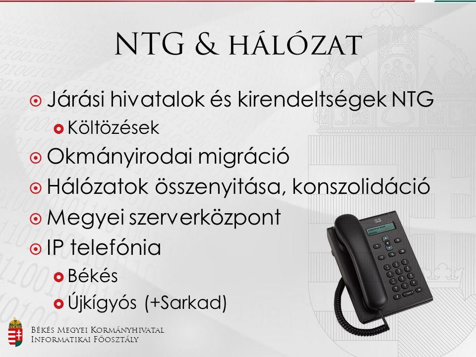 NTG & hálózat Járási hivatalok és kirendeltségek NTG