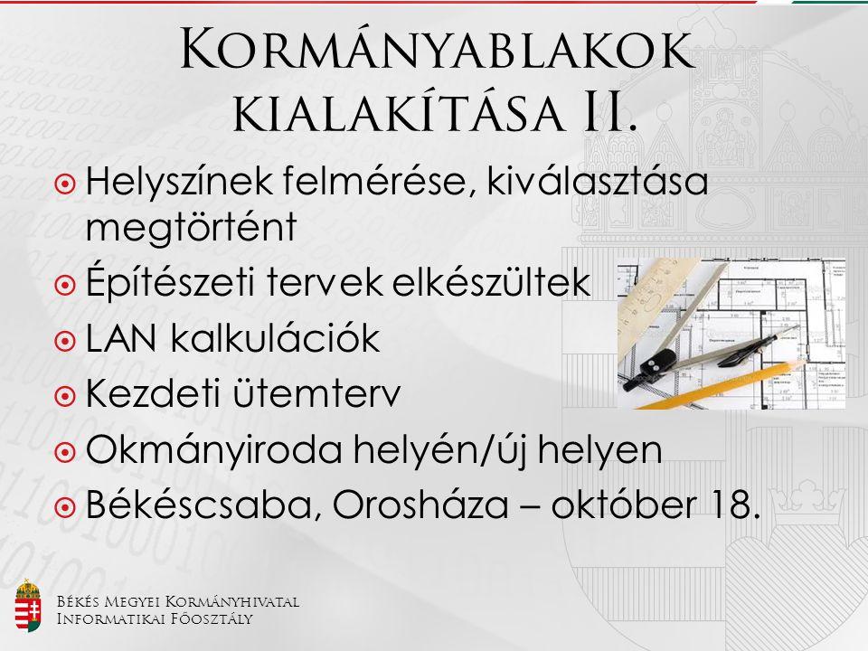 Kormányablakok kialakítása II.