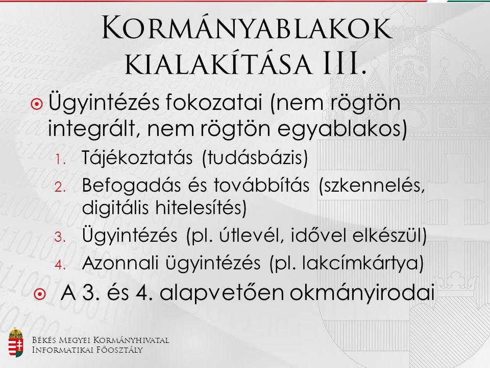 Kormányablakok kialakítása III.