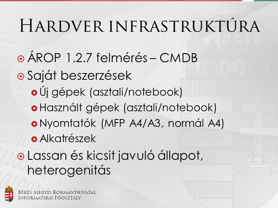 Hardver infrastruktúra