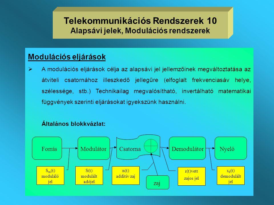 Telekommunikációs Rendszerek 10 Alapsávi jelek, Modulációs rendszerek