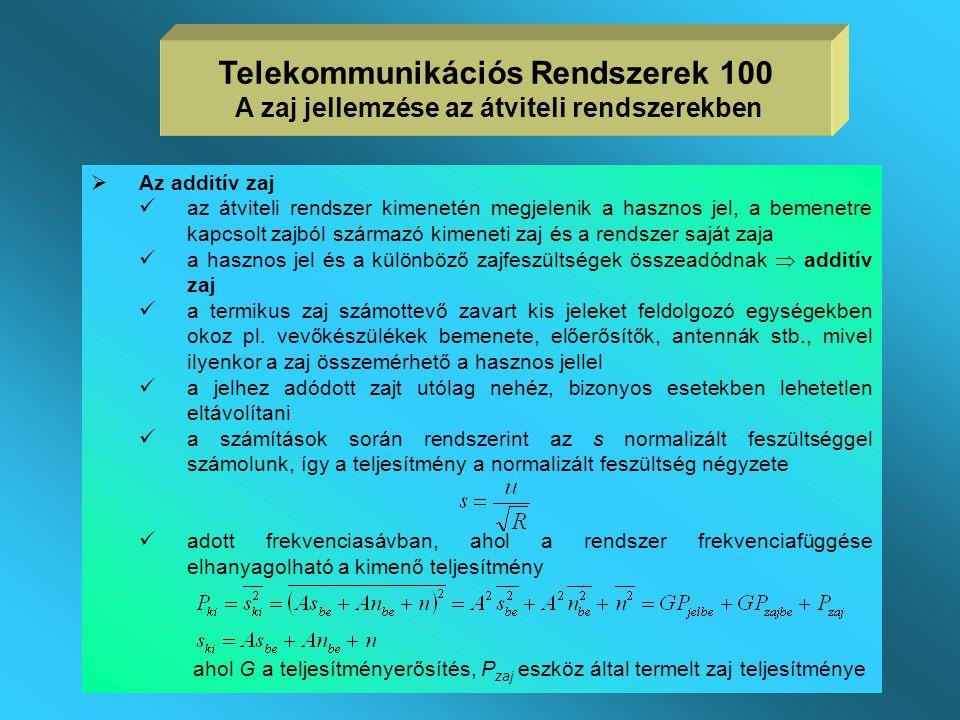 Telekommunikációs Rendszerek 100 A zaj jellemzése az átviteli rendszerekben