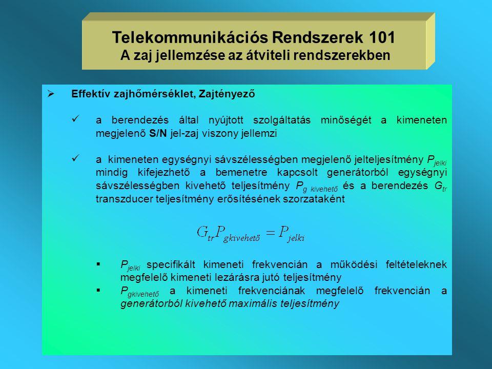 Telekommunikációs Rendszerek 101 A zaj jellemzése az átviteli rendszerekben