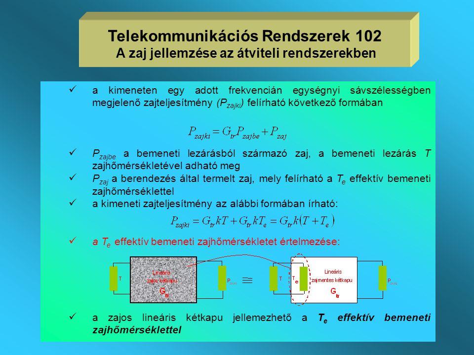 Telekommunikációs Rendszerek 102 A zaj jellemzése az átviteli rendszerekben