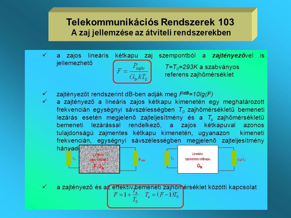 Telekommunikációs Rendszerek 103 A zaj jellemzése az átviteli rendszerekben