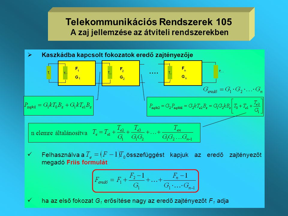 Telekommunikációs Rendszerek 105 A zaj jellemzése az átviteli rendszerekben
