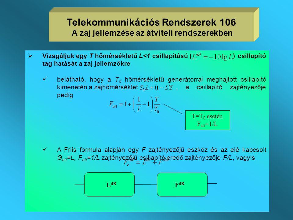 Telekommunikációs Rendszerek 106 A zaj jellemzése az átviteli rendszerekben