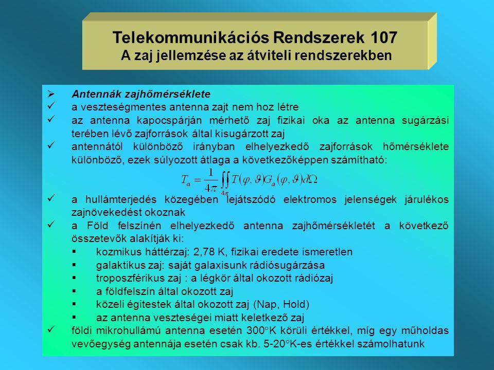Telekommunikációs Rendszerek 107 A zaj jellemzése az átviteli rendszerekben