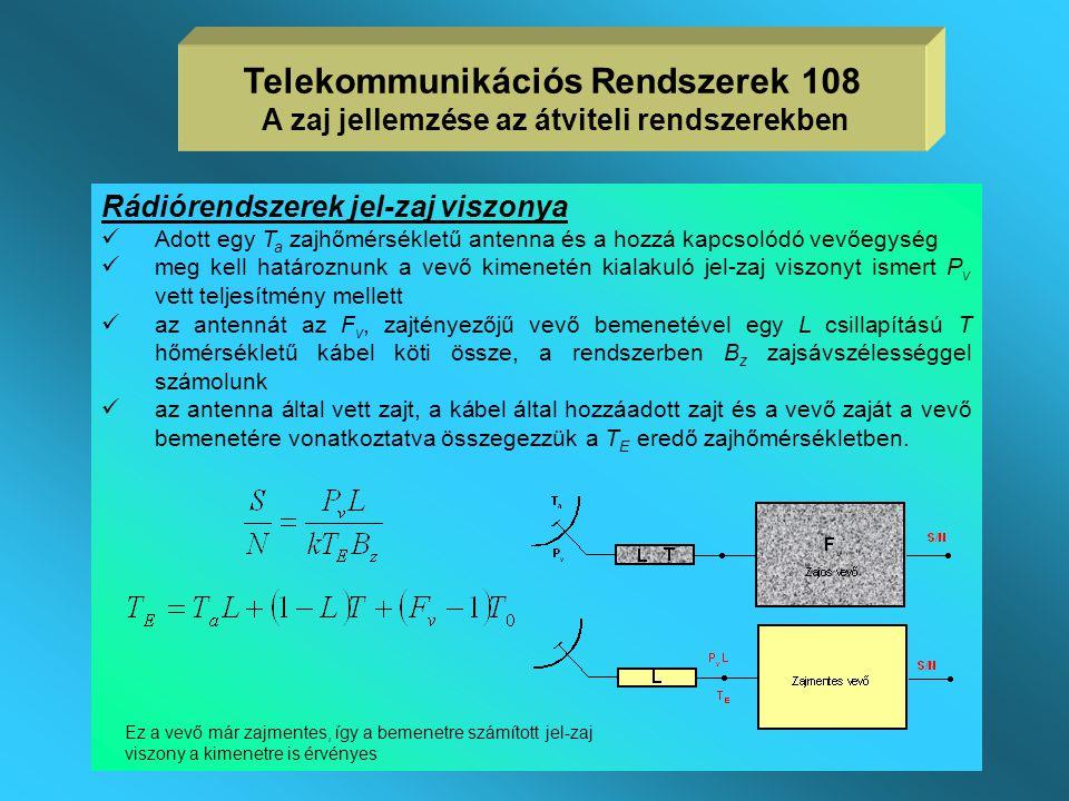 Telekommunikációs Rendszerek 108 A zaj jellemzése az átviteli rendszerekben