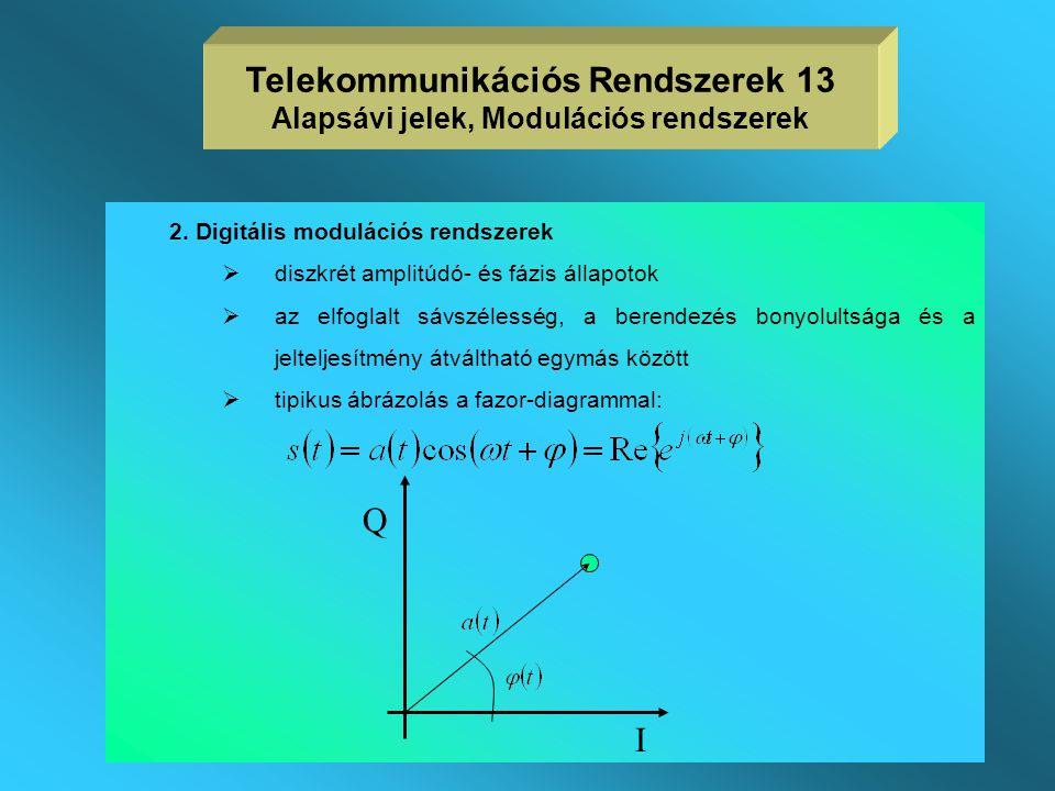 Telekommunikációs Rendszerek 13 Alapsávi jelek, Modulációs rendszerek