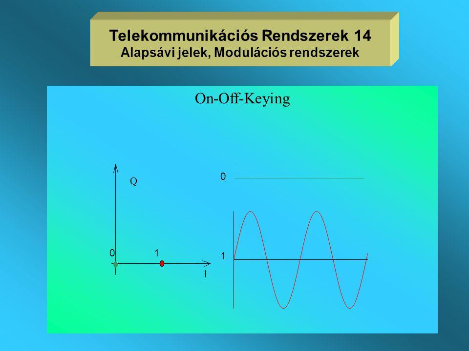 Telekommunikációs Rendszerek 14 Alapsávi jelek, Modulációs rendszerek