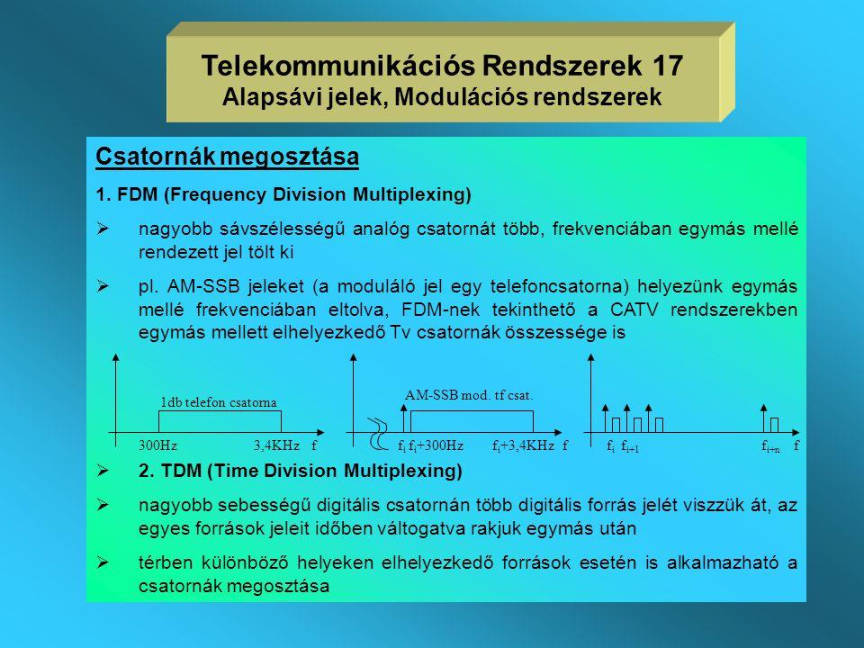 Telekommunikációs Rendszerek 17 Alapsávi jelek, Modulációs rendszerek