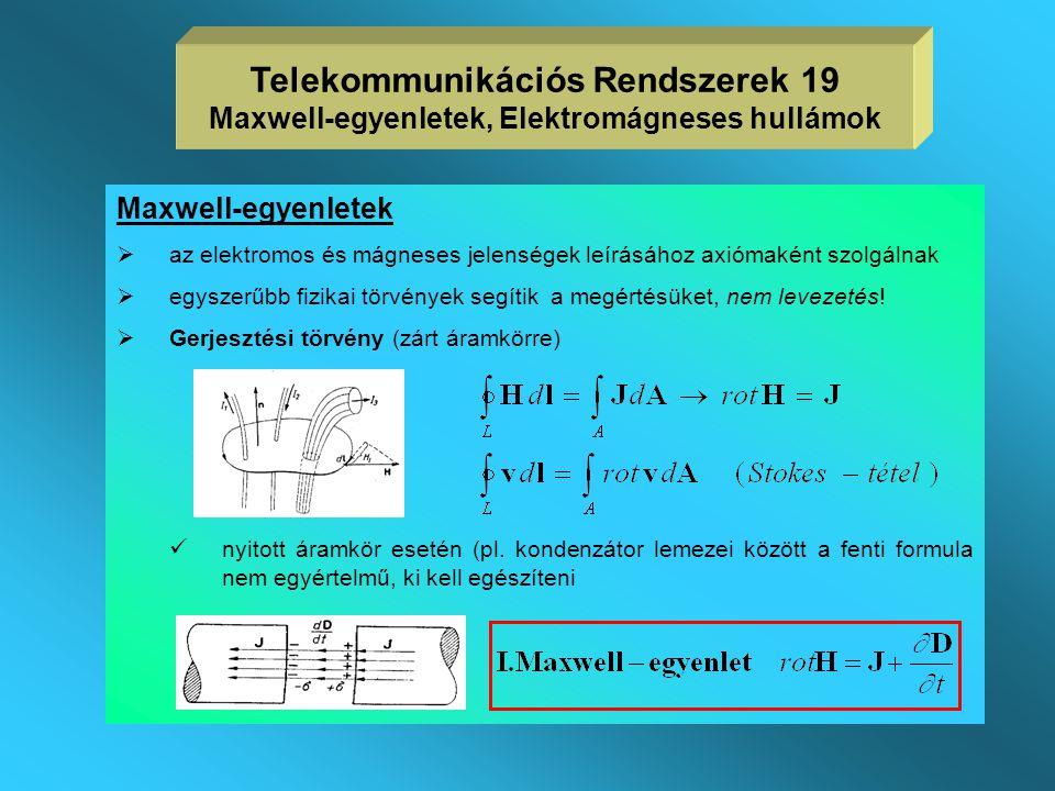 Telekommunikációs Rendszerek 19 Maxwell-egyenletek, Elektromágneses hullámok