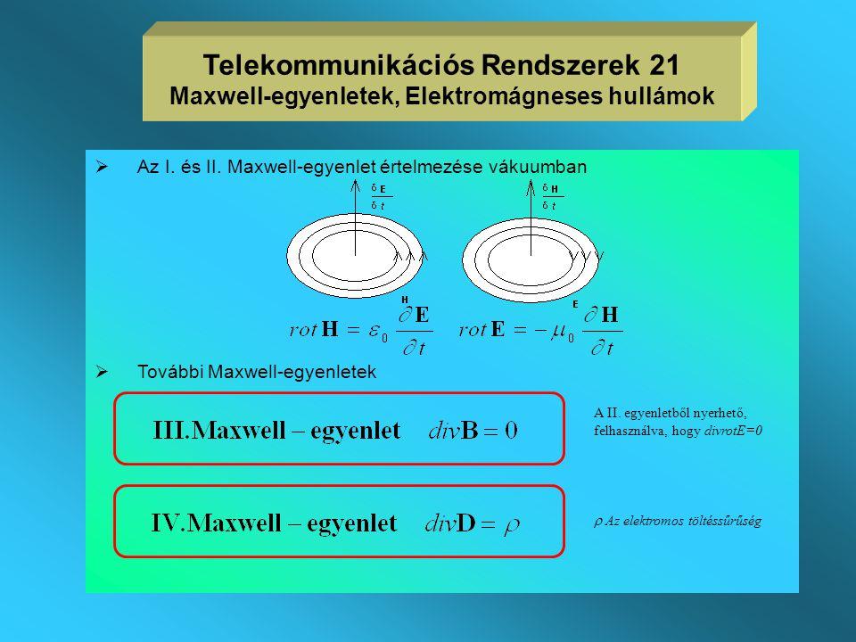 Telekommunikációs Rendszerek 21 Maxwell-egyenletek, Elektromágneses hullámok