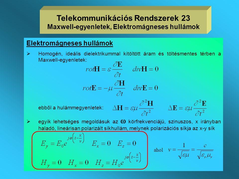 Telekommunikációs Rendszerek 23 Maxwell-egyenletek, Elektromágneses hullámok