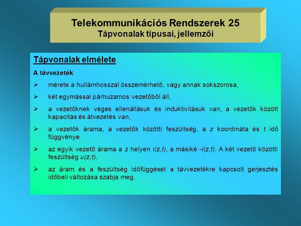 Telekommunikációs Rendszerek 25 Tápvonalak típusai, jellemzői