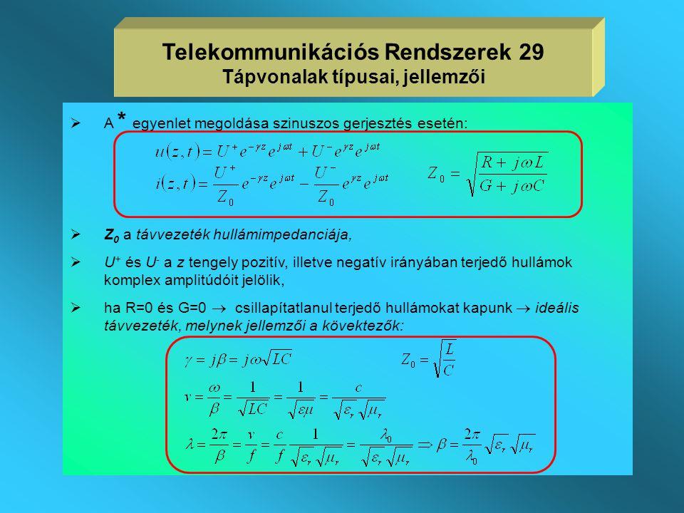 Telekommunikációs Rendszerek 29 Tápvonalak típusai, jellemzői