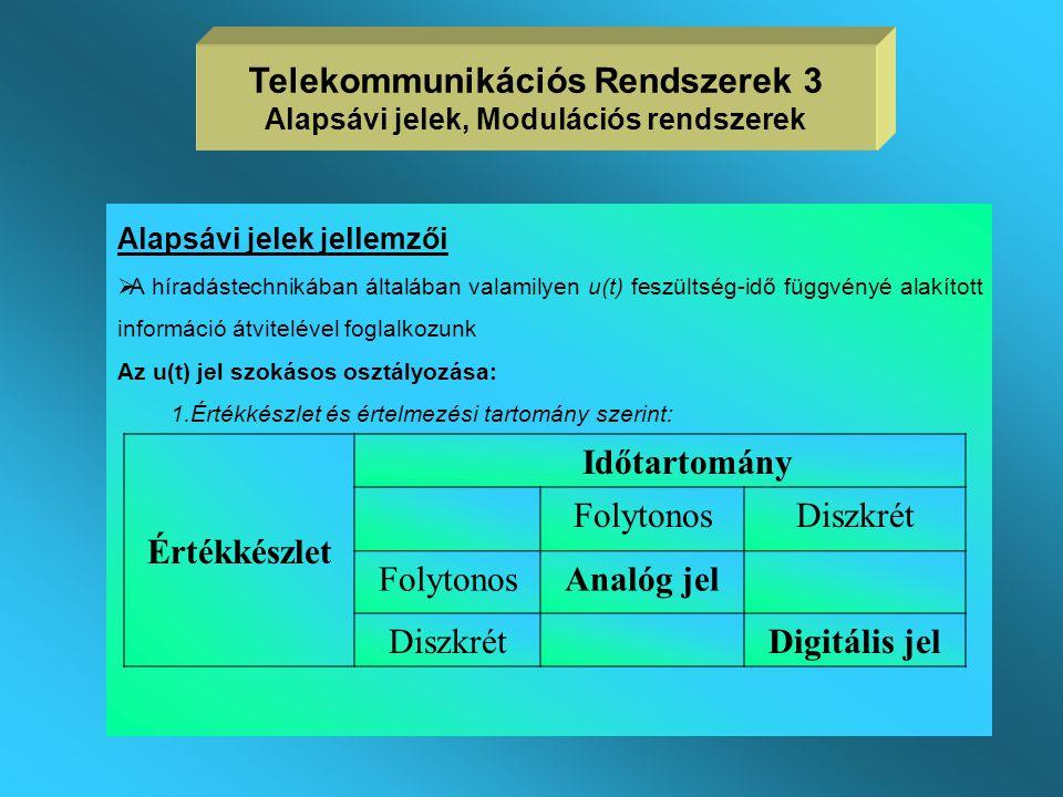 Telekommunikációs Rendszerek 3 Alapsávi jelek, Modulációs rendszerek