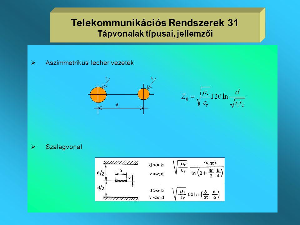 Telekommunikációs Rendszerek 31 Tápvonalak típusai, jellemzői