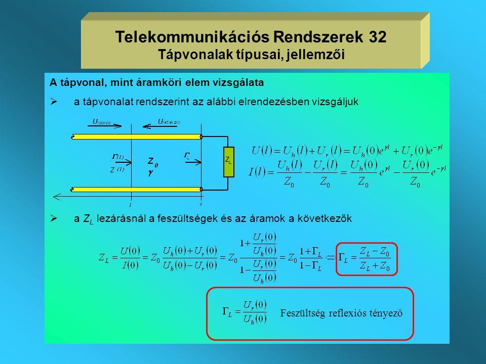 Telekommunikációs Rendszerek 32 Tápvonalak típusai, jellemzői