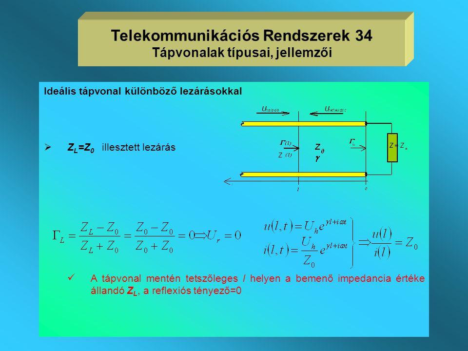 Telekommunikációs Rendszerek 34 Tápvonalak típusai, jellemzői