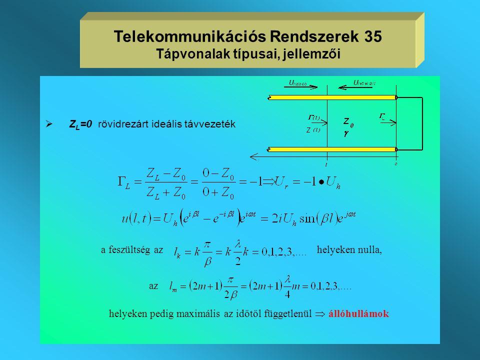 Telekommunikációs Rendszerek 35 Tápvonalak típusai, jellemzői
