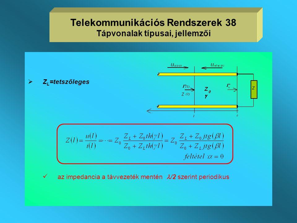 Telekommunikációs Rendszerek 38 Tápvonalak típusai, jellemzői