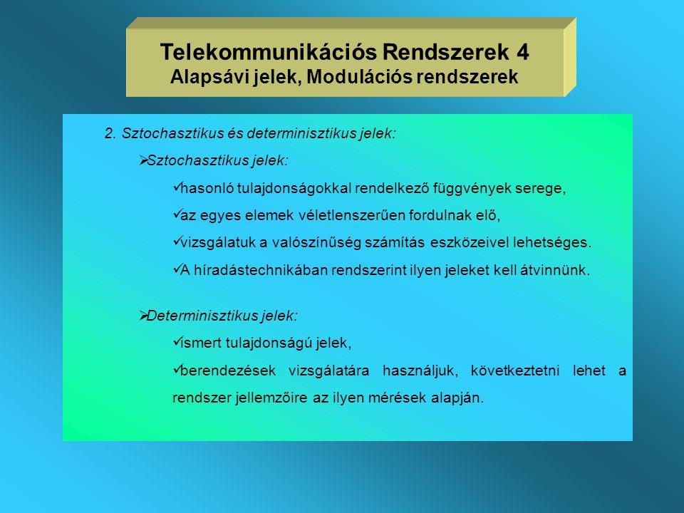 Telekommunikációs Rendszerek 4 Alapsávi jelek, Modulációs rendszerek