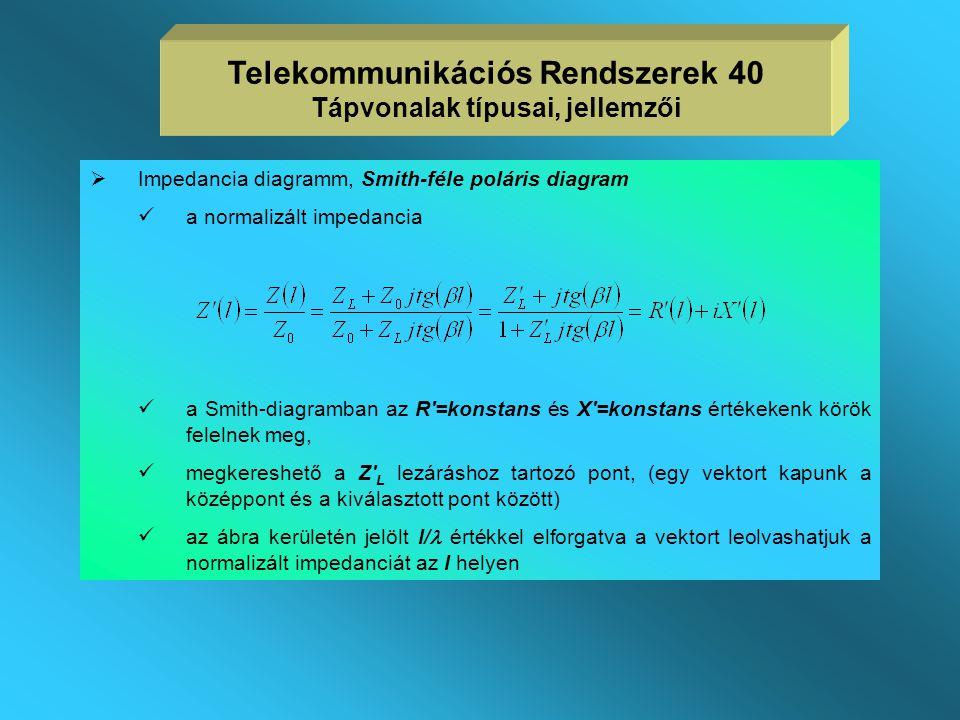 Telekommunikációs Rendszerek 40 Tápvonalak típusai, jellemzői