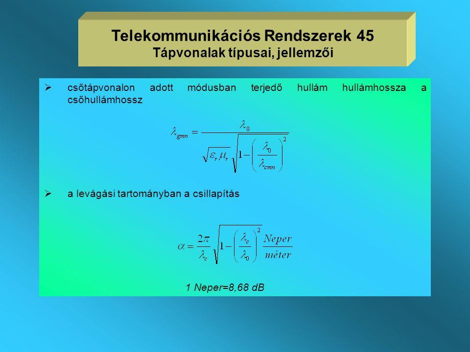 Telekommunikációs Rendszerek 45 Tápvonalak típusai, jellemzői