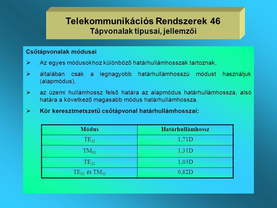 Telekommunikációs Rendszerek 46 Tápvonalak típusai, jellemzői