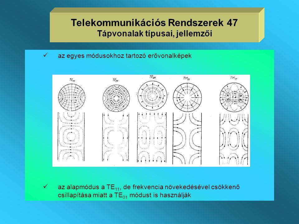 Telekommunikációs Rendszerek 47 Tápvonalak típusai, jellemzői