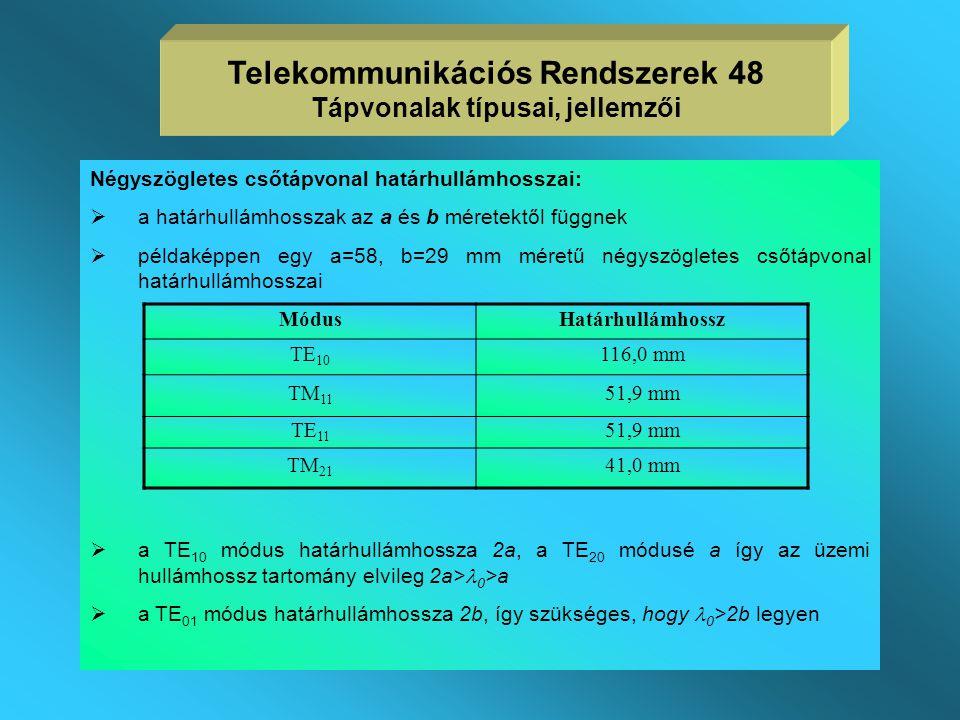 Telekommunikációs Rendszerek 48 Tápvonalak típusai, jellemzői