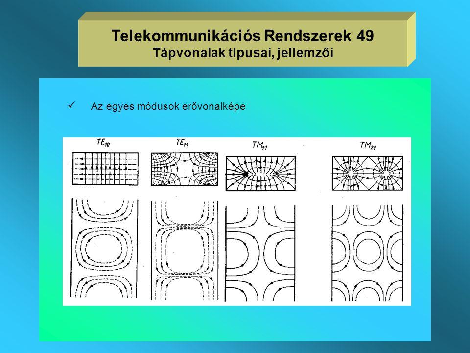 Telekommunikációs Rendszerek 49 Tápvonalak típusai, jellemzői