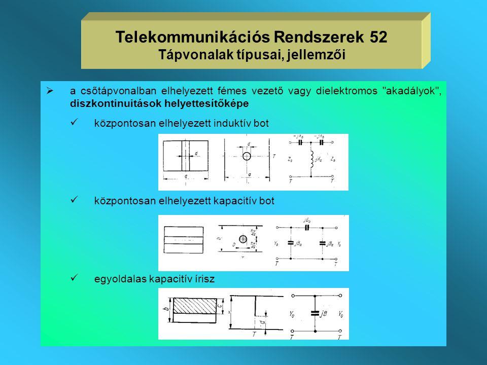 Telekommunikációs Rendszerek 52 Tápvonalak típusai, jellemzői