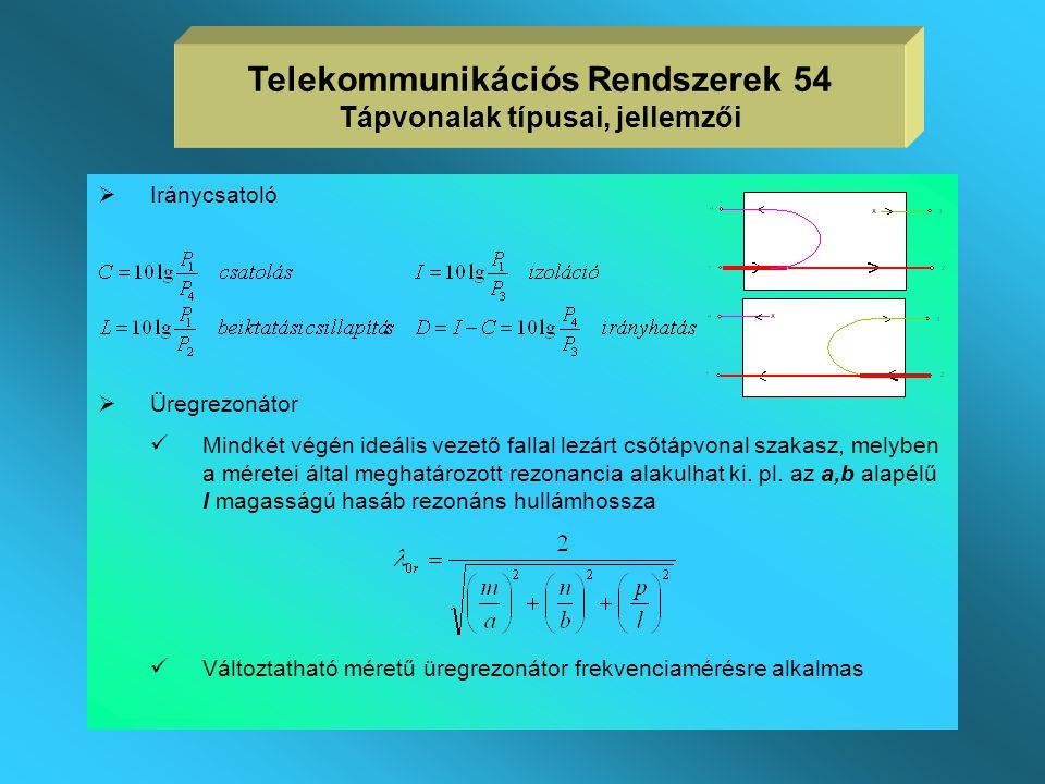 Telekommunikációs Rendszerek 54 Tápvonalak típusai, jellemzői