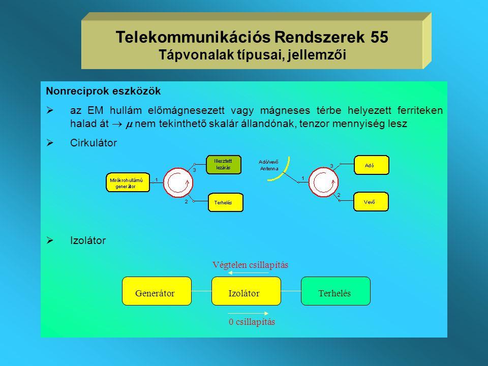 Telekommunikációs Rendszerek 55 Tápvonalak típusai, jellemzői