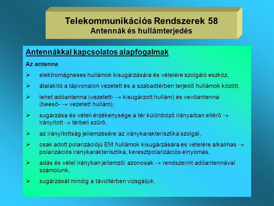 Telekommunikációs Rendszerek 58 Antennák és hullámterjedés