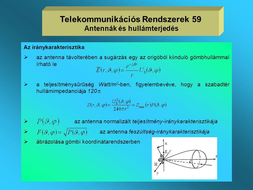 Telekommunikációs Rendszerek 59 Antennák és hullámterjedés