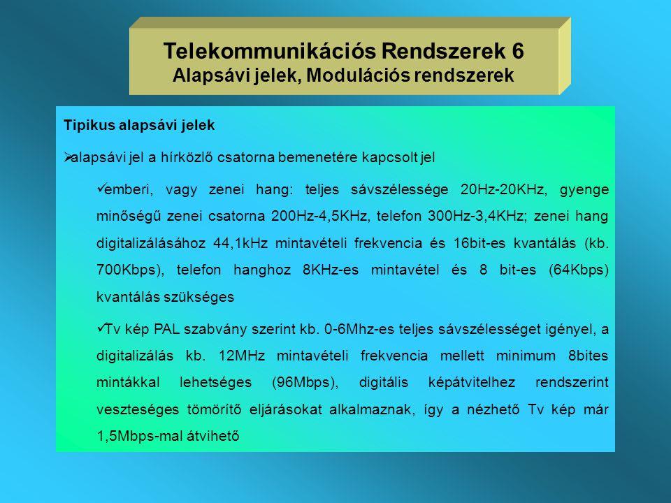 Telekommunikációs Rendszerek 6 Alapsávi jelek, Modulációs rendszerek