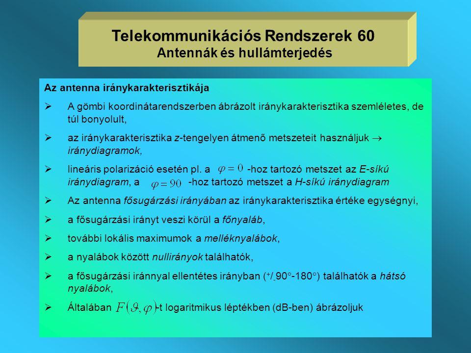 Telekommunikációs Rendszerek 60 Antennák és hullámterjedés