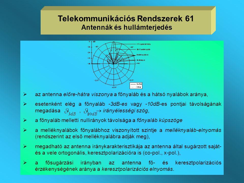 Telekommunikációs Rendszerek 61 Antennák és hullámterjedés