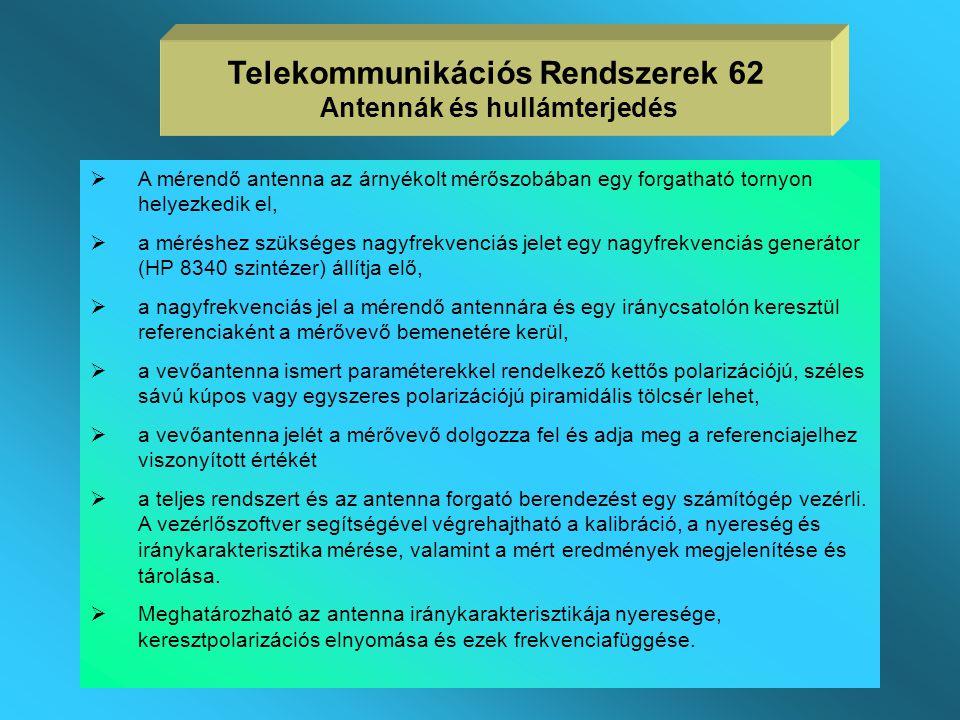 Telekommunikációs Rendszerek 62 Antennák és hullámterjedés