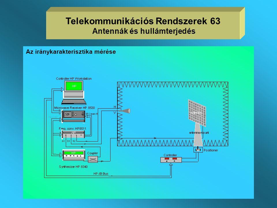 Telekommunikációs Rendszerek 63 Antennák és hullámterjedés