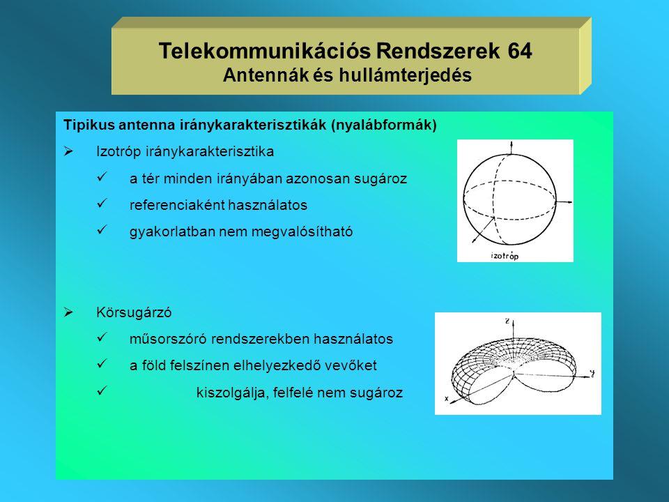 Telekommunikációs Rendszerek 64 Antennák és hullámterjedés