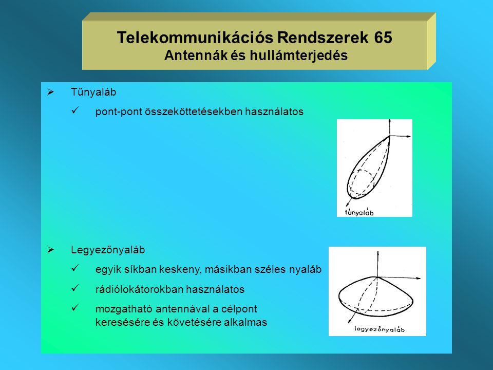 Telekommunikációs Rendszerek 65 Antennák és hullámterjedés
