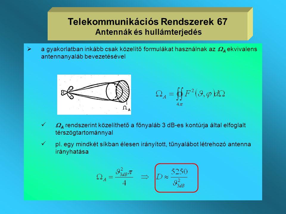 Telekommunikációs Rendszerek 67 Antennák és hullámterjedés