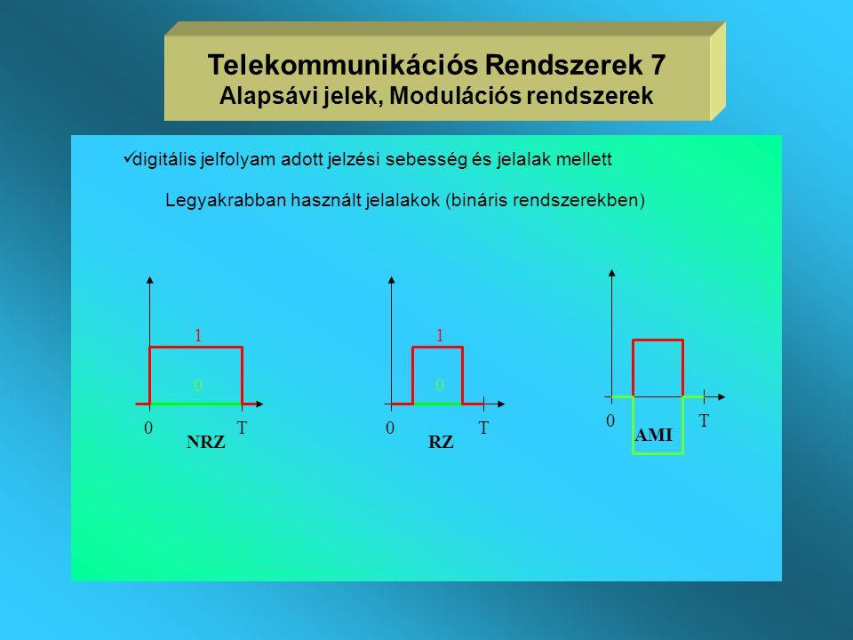 Telekommunikációs Rendszerek 7 Alapsávi jelek, Modulációs rendszerek